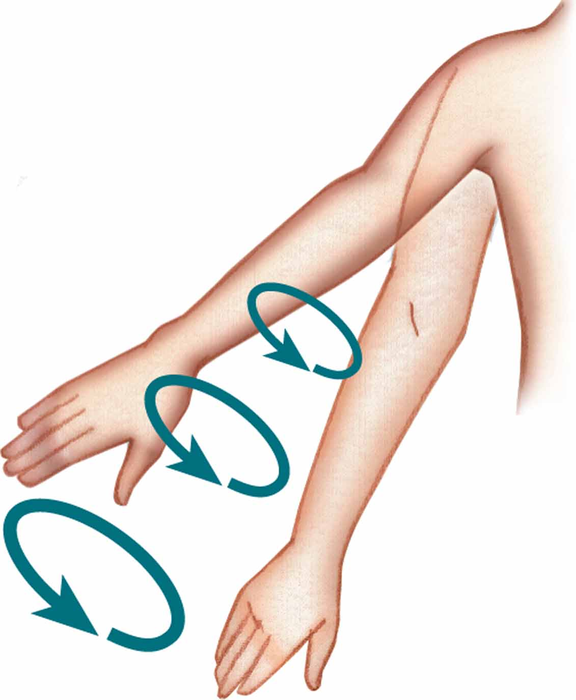 Rotation Circumduction