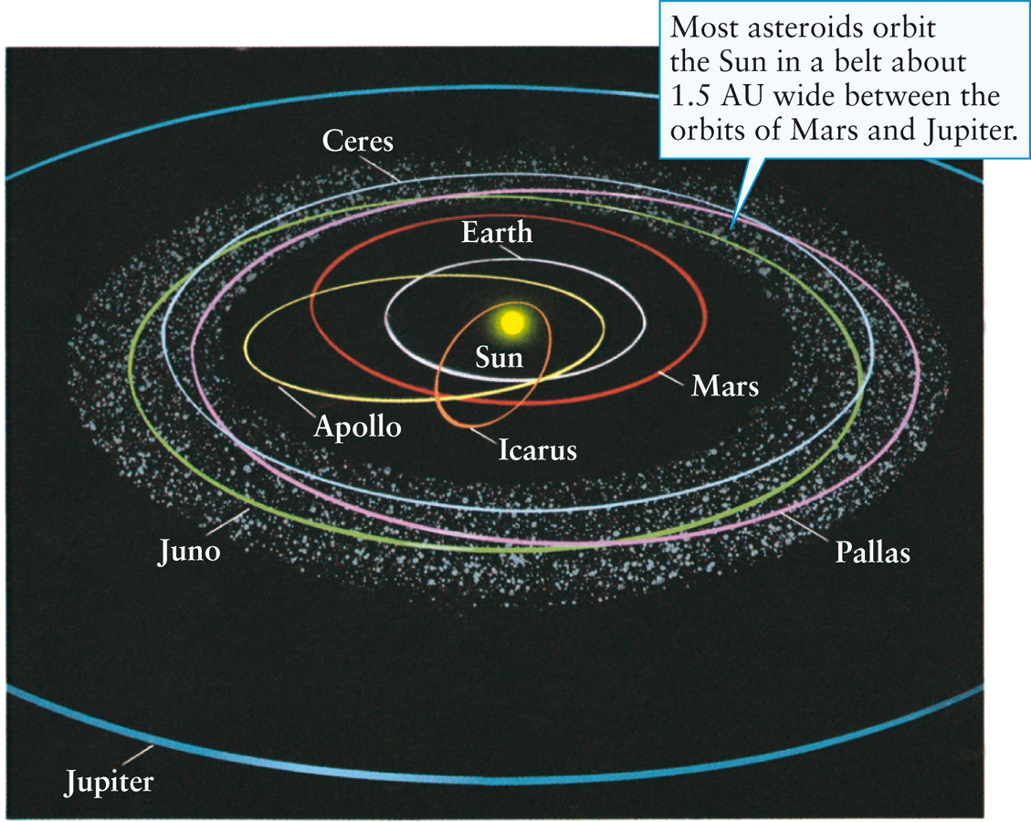 is asteroid belt a former planet - HD1129×900