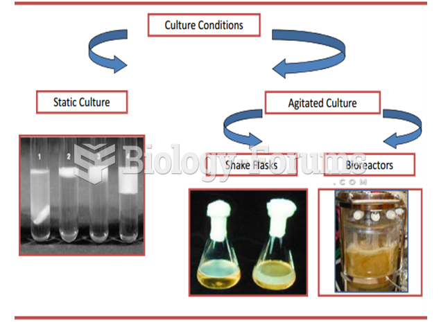 Nanotechnol in Biocellulose Nanofibers Schematic of Biosynthesis of Bacterial Synthesized Cellulose