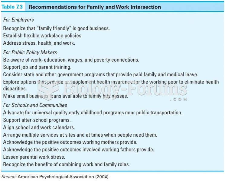Recommendations for Family and Work Intersection