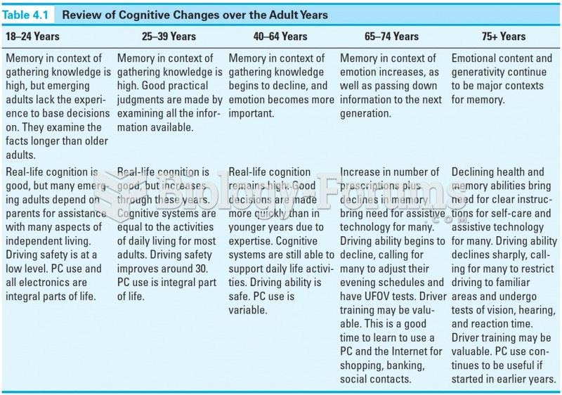 Review Cognitive Changes over the Adult Years