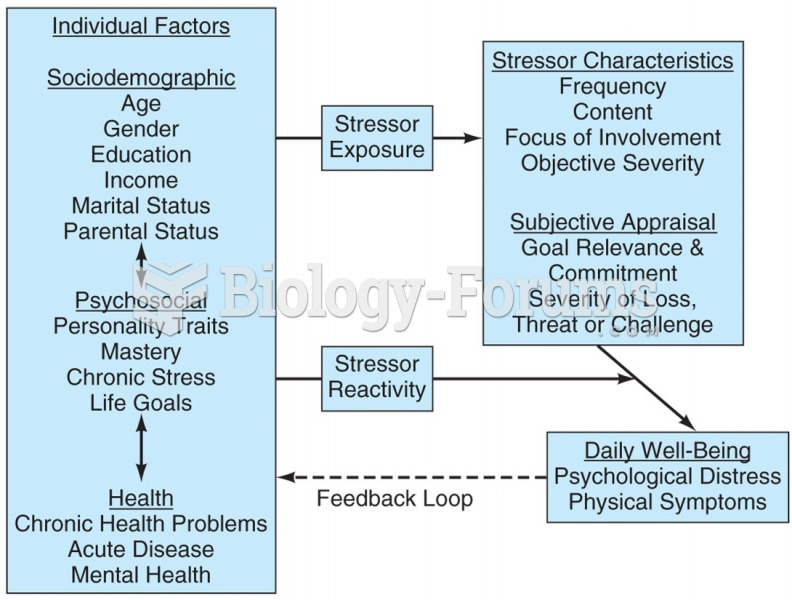 Characteristics of the individual determine (a) whether they will be exposed to certain stressors ...