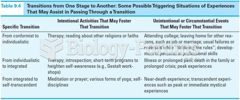 Transitions from One Stage to Another: Some Possible Triggering Situations of Experiences that may ...