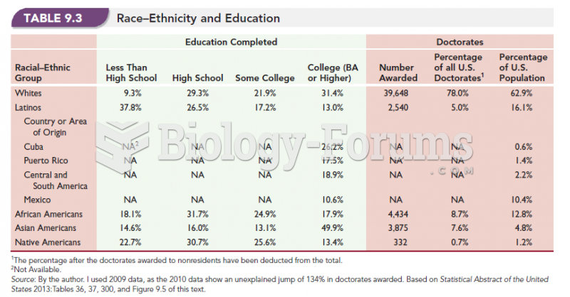 Race-Ethnicity and Education