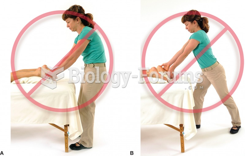 a) Avoid bending your spine from working with the table too low. b) Avoid hiking your shoulders from ...