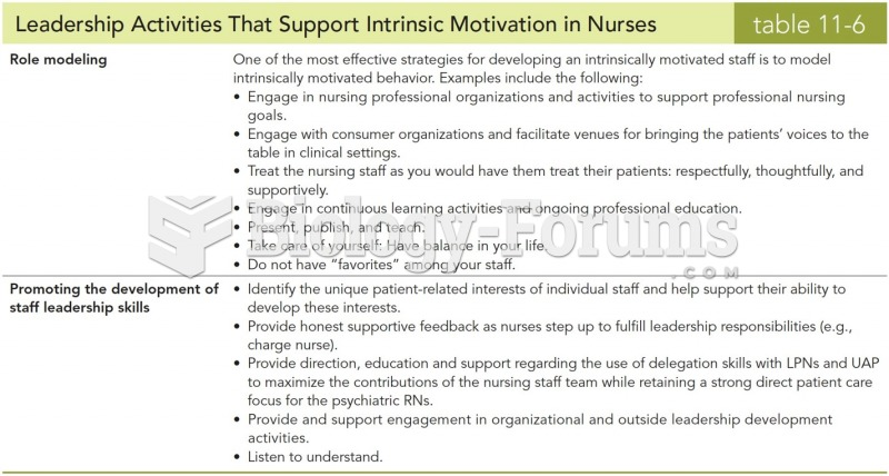 Leadership Activities That Support Intrinsic Motivation in Nurses