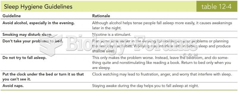 Sleep Hygiene Guidelines