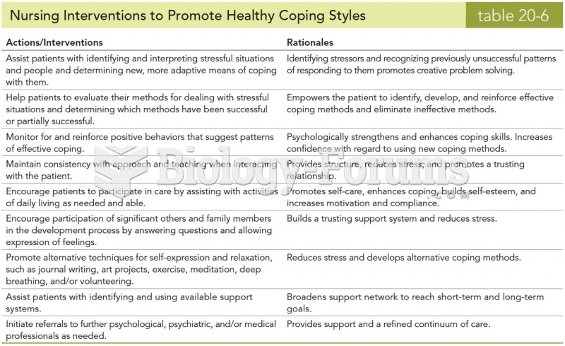 Nursing Interventions to Promote Healthy Coping Styles