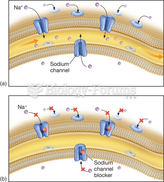 (a) In normal nerve conduction, sodium ions (Na+) enter the sodium channels along a neuron and ...