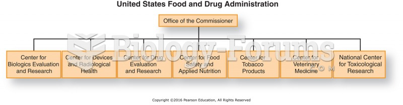 Organization of the Food and Drug Administration showing the seven centers that regulate human and ...