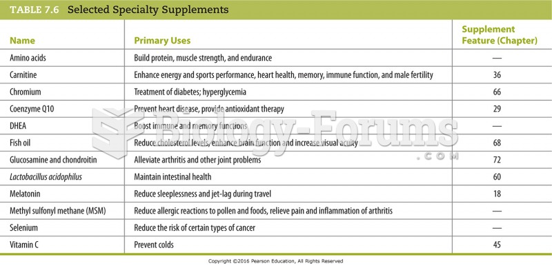 Selected Specialty Supplements