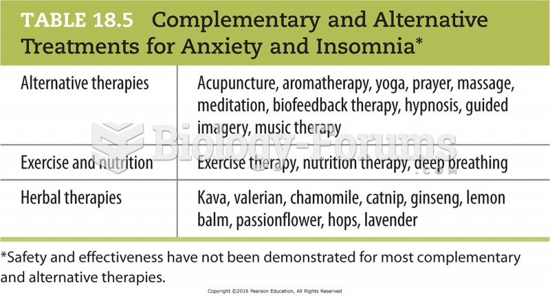 Complementary and Alternative Treatments for Anxiety and Insomnia