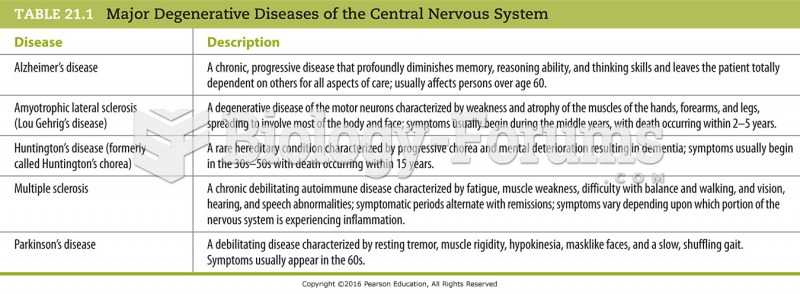 Major Degenerative Diseases of the Central Nervous System