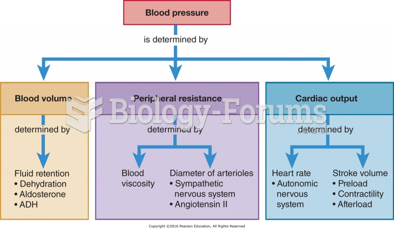 The primary factors affecting blood pressure.