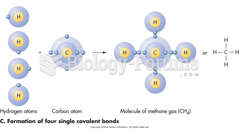 Carbon dioxide. This molecule exhibits a nonpolar bond and results in a linear and symmetrical ...