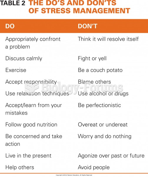 The Do's and Dont's of Stress Management