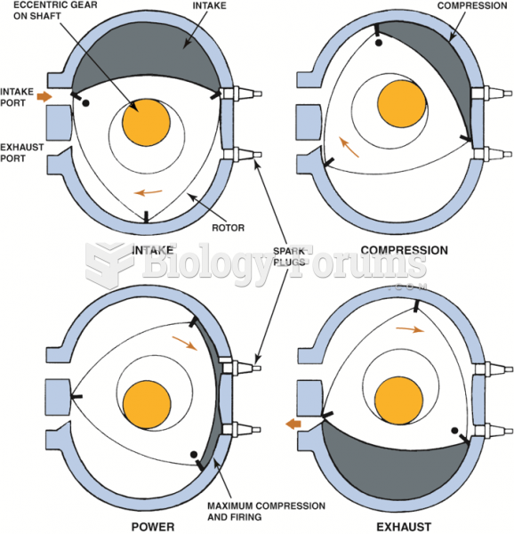 Rotary engine operates on the four-stroke cycle but uses a rotor instead of a piston  and crankshaft ...