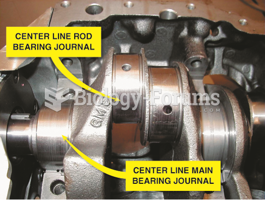 The distance between the centerline  of the main bearing journal and the centerline of the ...