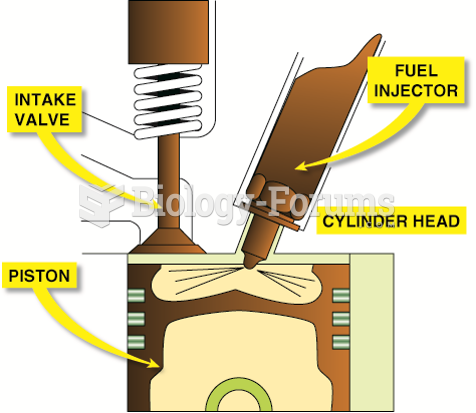 A direct injection diesel engine injects  the fuel directly into the combustion chamber. Many ...