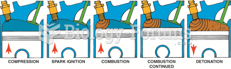 Detonation is a secondary ignition of  the air–fuel mixture. It is also called spark knock or ...