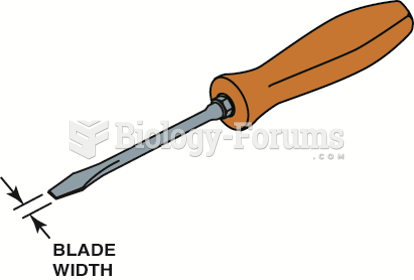 A flat-tip (straight-blade) screwdriver. The width of the blade should match the width of the  slot ...
