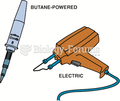 Electric and butane-powered soldering guns used to make electrical repairs. Soldering guns  are sold ...