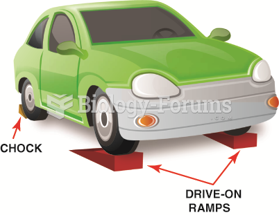 Drive-on ramps are dangerous to use.  The wheels on the ground level must be chocked (blocked) to ...