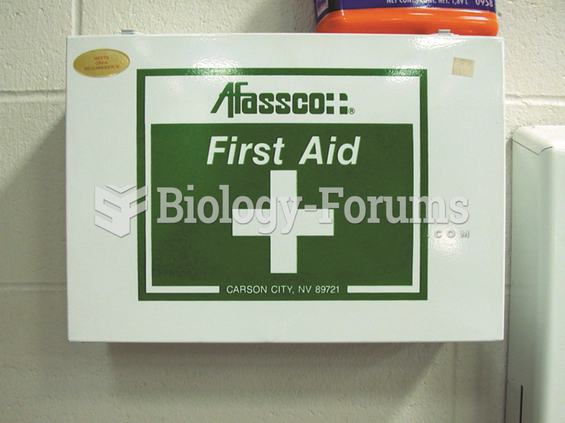 A first aid box should be centrally located in the shop and kept stocked with the recommended ...