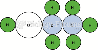 The ethanol molecule showing two carbon atoms, six hydrogen atoms, and one oxygen atom.