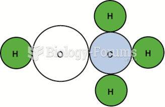 The molecular structure of methanol showing the one carbon atom, four hydrogen atoms,  and one ...
