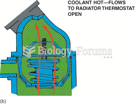 When the thermostat opens, the coolant can flow to the radiator.