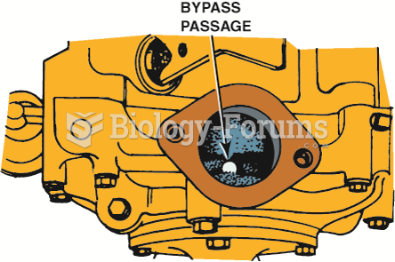 This internal bypass passage in the thermostat housing directs cold coolant to  the water pump.