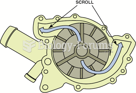 Coolant flow through the impeller and scroll of a coolant pump for a V-type engine.