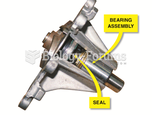 A cutaway of a typical water pump showing the long bearing assembly and the seal. The weep hole is ...