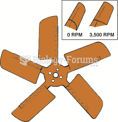 Flexible cooling fan blades change  shape as the engine speed changes.