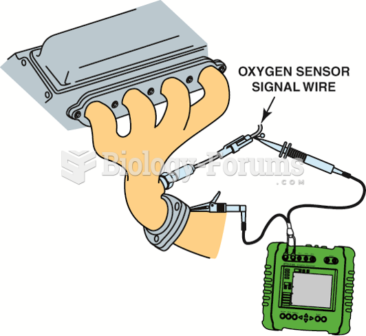 Connecting a handheld digital storage oscilloscope to an oxygen sensor signal wire. The use  of the ...
