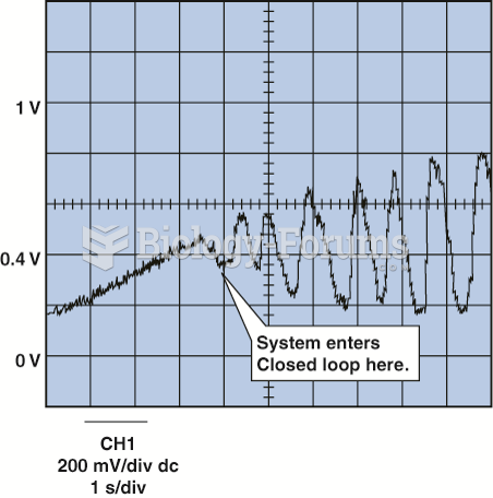 When the O2S voltage rises above  450 mV, the PCM starts to control the fuel mixture  based on ...