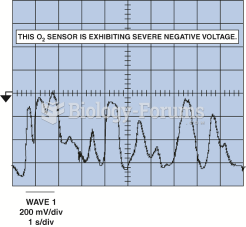 Negative reading oxygen sensor  voltage can be caused by several problems.