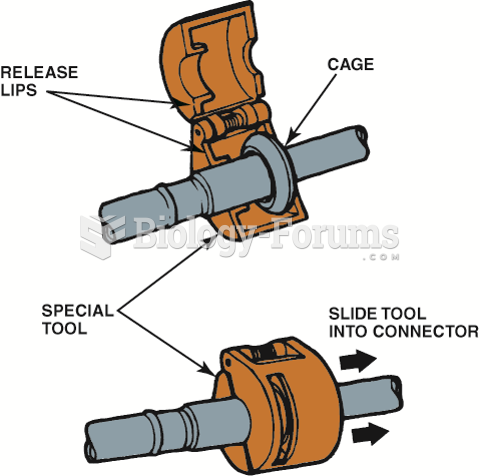 Ford spring-lock connectors require  a special tool for disassembly.