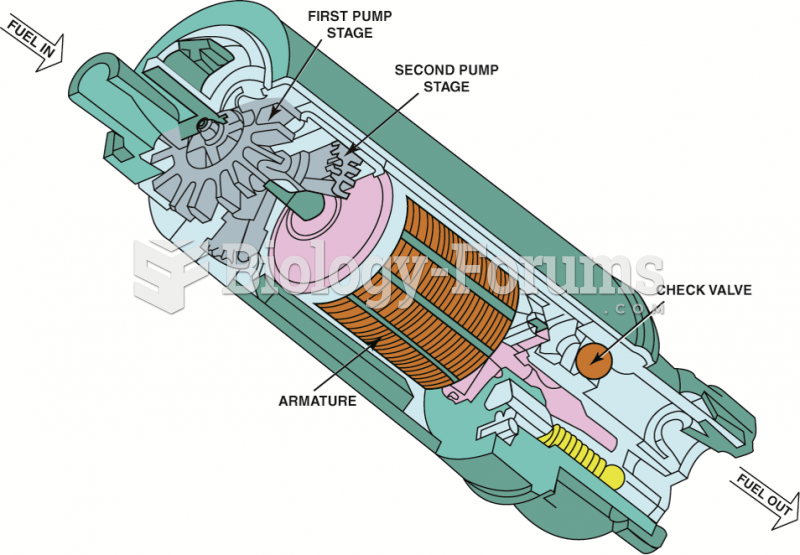 A cutaway view of a typical two-stage turbine electric fuel pump.