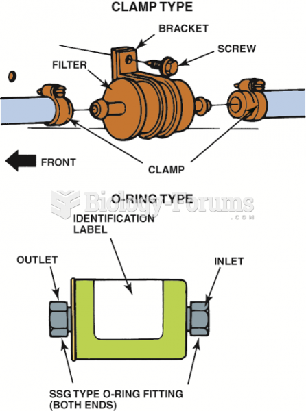 Inline fuel filters are usually attached  to the fuel line with screw clamps or threaded ...