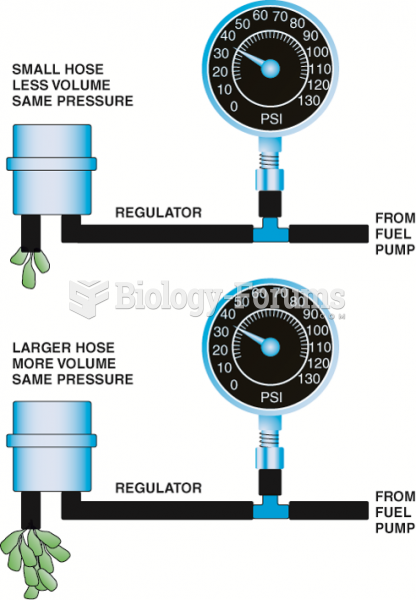 A fuel-pressure reading does not  confirm that there is enough fuel volume for the  engine to ...