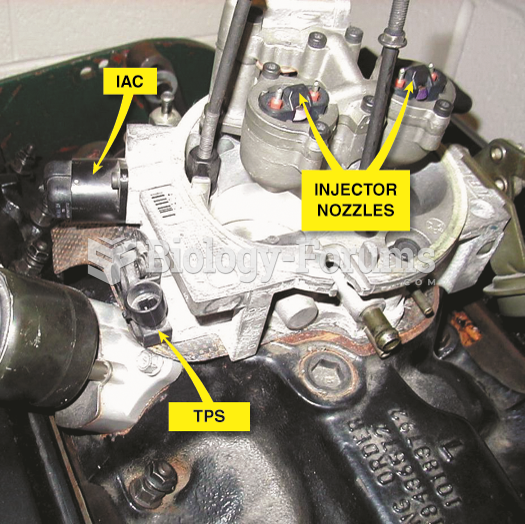 A dual-nozzle TBI unit on a Chevrolet  5.0 L V-8 engine. The fuel is squirted above the throttle ...