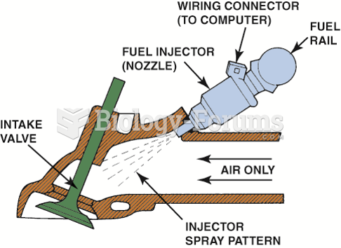 A typical port fuel-injection system  squirts fuel into the low pressure (vacuum) of the  intake ...