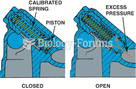 Oil pressure relief valves are spring loaded. The stronger the spring tension, the higher the oil ...