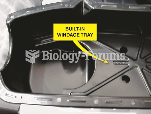 A typical oil pan with a built-in windage tray used to keep oil from being churned up by the ...