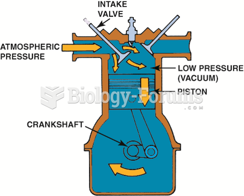 Downward movement of the piston  lowers the air pressure inside the combustion chamber. The pressure ...