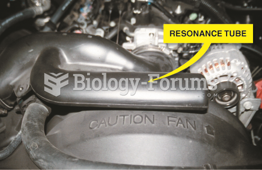 A resonance tube, called a Helmholtz resonator, is used on the intake duct between the air filter ...
