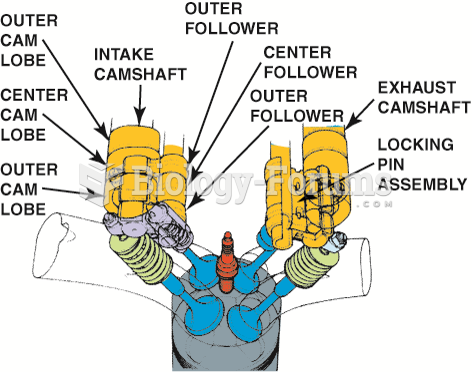 Engine oil pressure is used to switch  cam lobes on a VTEC system.