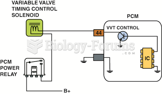 The schematic of a variable valve timing control circuit, showing that battery power (+) is being ...